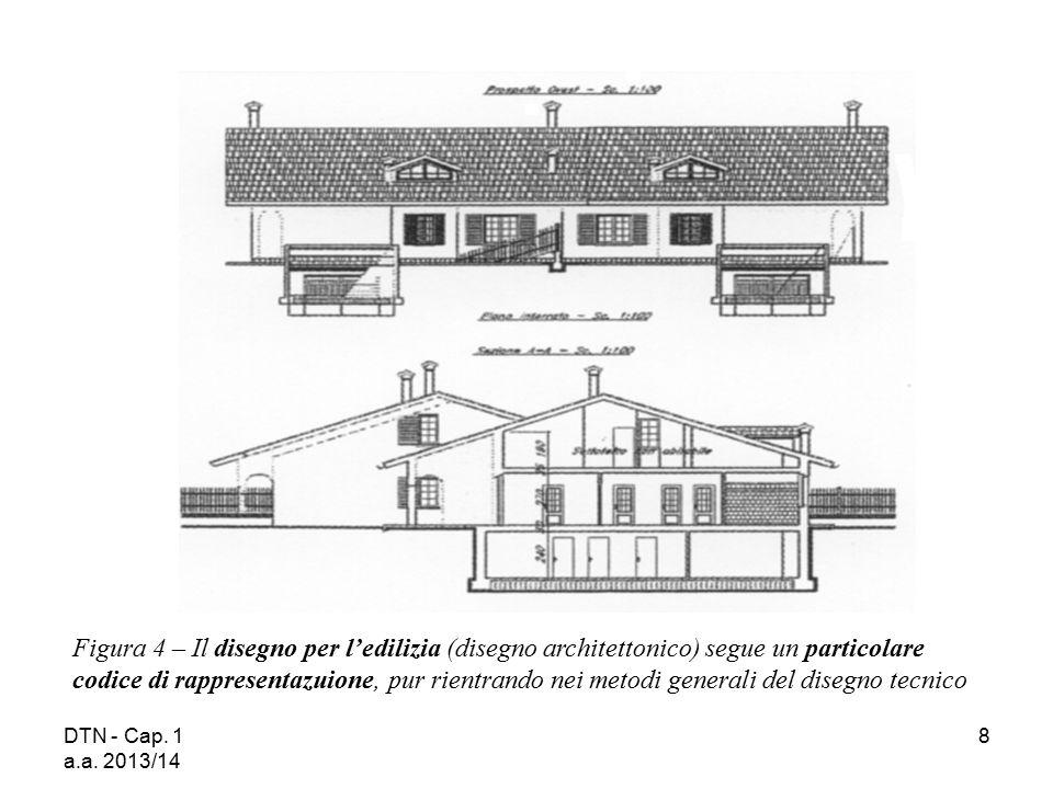 DTN - Cap. 1 a.a. 2013/14 8 Figura 4 – Il disegno per l'edilizia (disegno architettonico) segue un particolare codice di rappresentazuione, pur rientr