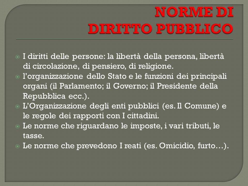  I diritti delle persone: la libertà della persona, libertà di circolazione, di pensiero, di religione.  l'organizzazione dello Stato e le funzioni