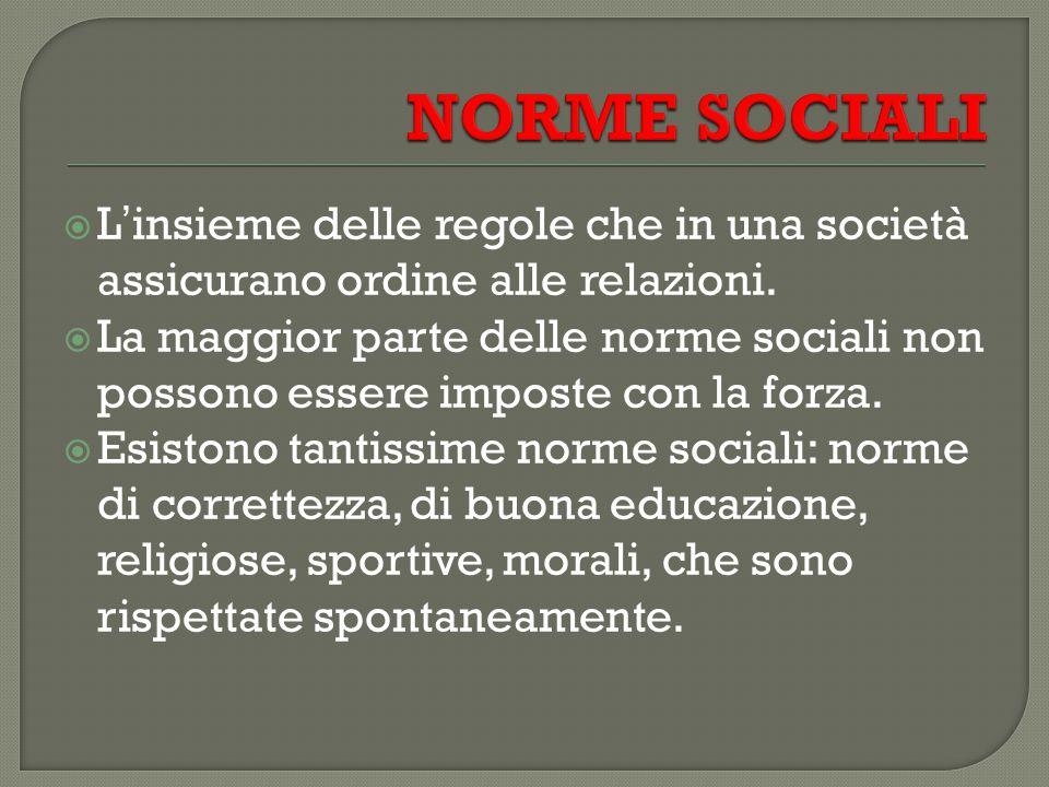 Insieme delle norme giuridiche che mirano ad organizzare e regolare la vita di un gruppo sociale = Diritto oggettivo = Ordinamento giuridico = Diritto positivo