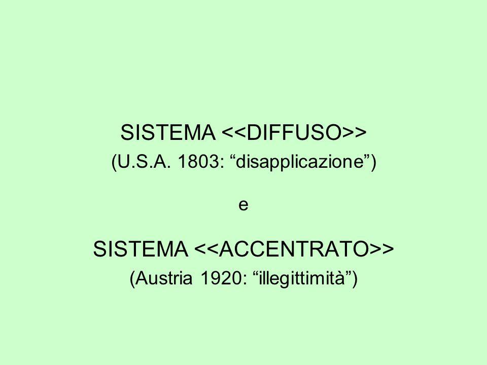 "SISTEMA > (U.S.A. 1803: ""disapplicazione"") e SISTEMA > (Austria 1920: ""illegittimità"")"