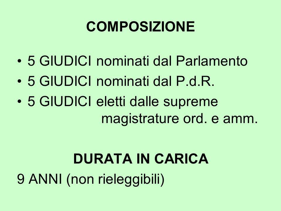 COMPOSIZIONE 5 GIUDICI nominati dal Parlamento 5 GIUDICI nominati dal P.d.R. 5 GIUDICI eletti dalle supreme magistrature ord. e amm. DURATA IN CARICA