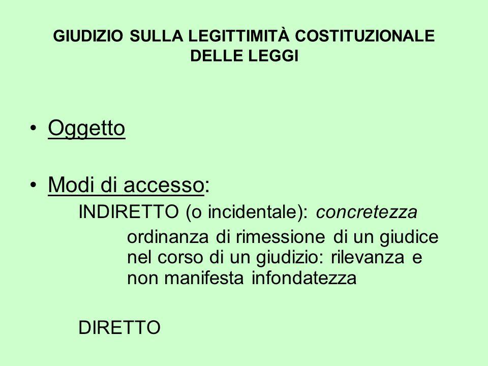GIUDIZIO SULLA LEGITTIMITÀ COSTITUZIONALE DELLE LEGGI Oggetto Modi di accesso: INDIRETTO (o incidentale): concretezza ordinanza di rimessione di un gi