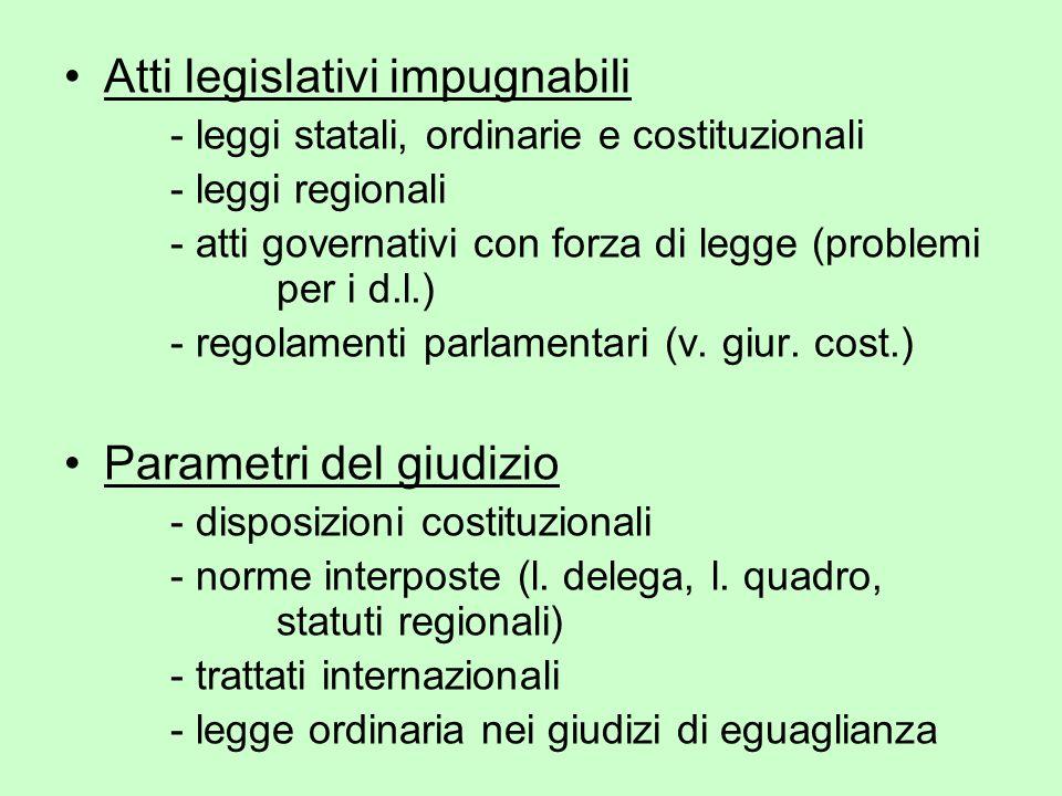 Atti legislativi impugnabili - leggi statali, ordinarie e costituzionali - leggi regionali - atti governativi con forza di legge (problemi per i d.l.)