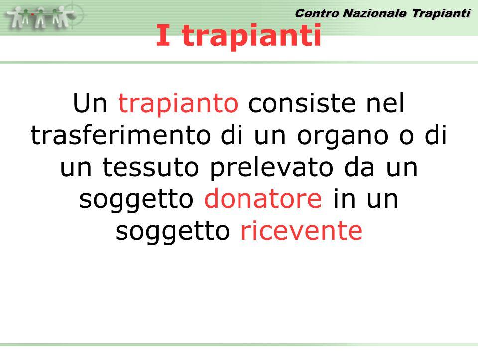 Centro Nazionale Trapianti I trapianti Un trapianto consiste nel trasferimento di un organo o di un tessuto prelevato da un soggetto donatore in un soggetto ricevente