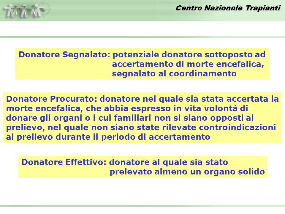 Centro Nazionale Trapianti Donatore Segnalato: potenziale donatore sottoposto ad accertamento di morte encefalica, segnalato al coordinamento Donatore