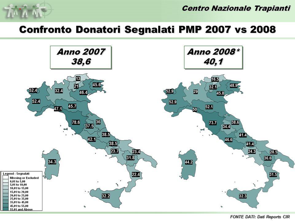 Centro Nazionale Trapianti Confronto Donatori Segnalati PMP 2007 vs 2008 FONTE DATI: Dati Reports CIR Anno 2007 38,6 38,6 Anno 2008* 40,1 40,1