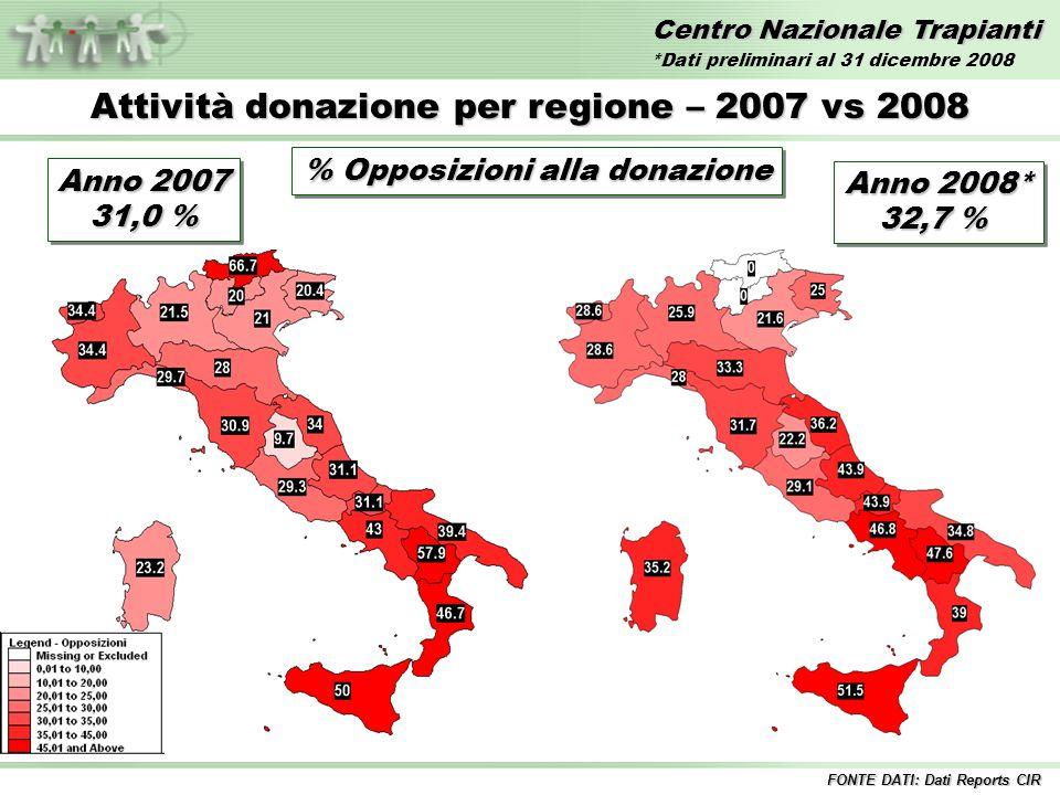Centro Nazionale Trapianti Attività donazione per regione – 2007 vs 2008 % Opposizioni alla donazione FONTE DATI: Dati Reports CIR *Dati preliminari al 31 dicembre 2008 Anno 2007 31,0 % Anno 2007 31,0 % Anno 2008* 32,7 % Anno 2008* 32,7 %