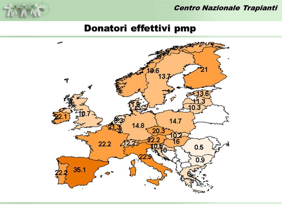 Centro Nazionale Trapianti Donatori effettivi pmp