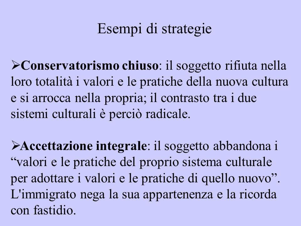 Esempi di strategie  Conservatorismo chiuso: il soggetto rifiuta nella loro totalità i valori e le pratiche della nuova cultura e si arrocca nella pr