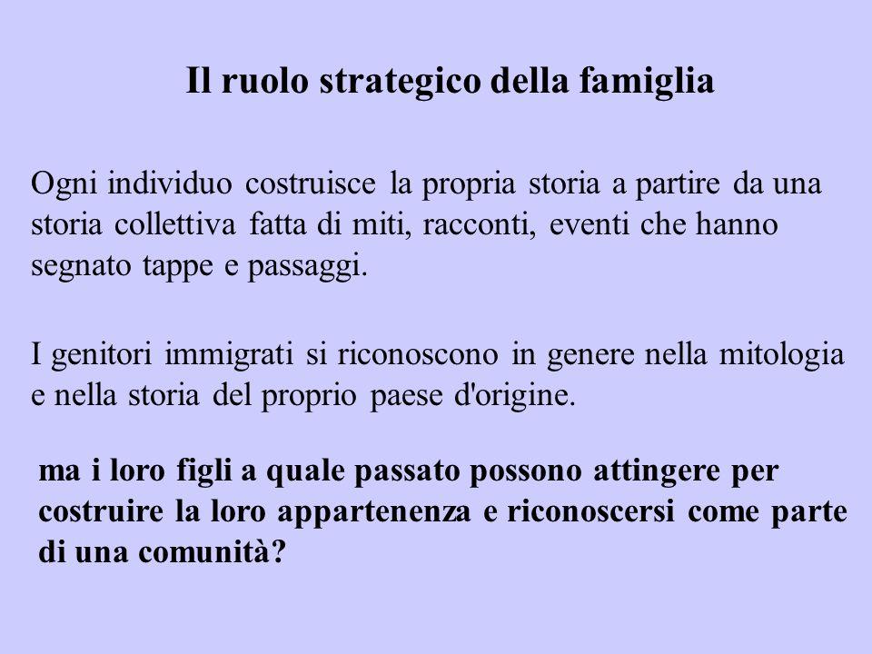 Il ruolo strategico della famiglia Ogni individuo costruisce la propria storia a partire da una storia collettiva fatta di miti, racconti, eventi che