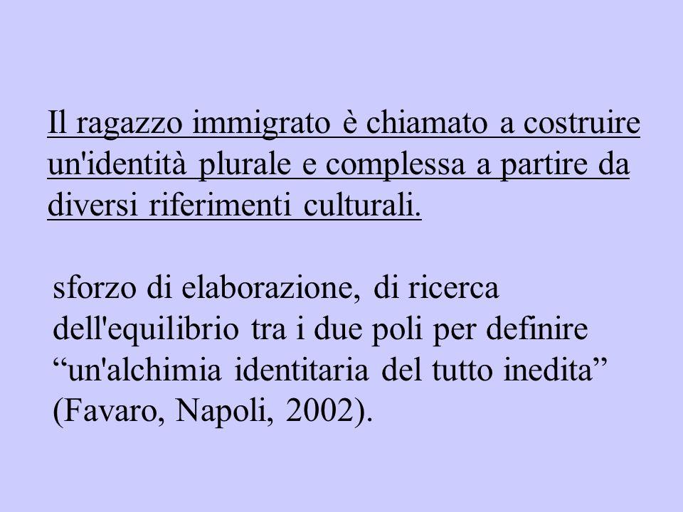 Il ragazzo immigrato è chiamato a costruire un'identità plurale e complessa a partire da diversi riferimenti culturali. sforzo di elaborazione, di ric
