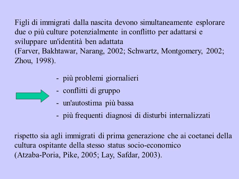 Figli di immigrati dalla nascita devono simultaneamente esplorare due o più culture potenzialmente in conflitto per adattarsi e sviluppare un'identità