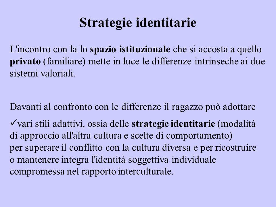 Strategie identitarie L'incontro con la lo spazio istituzionale che si accosta a quello privato (familiare) mette in luce le differenze intrinseche ai