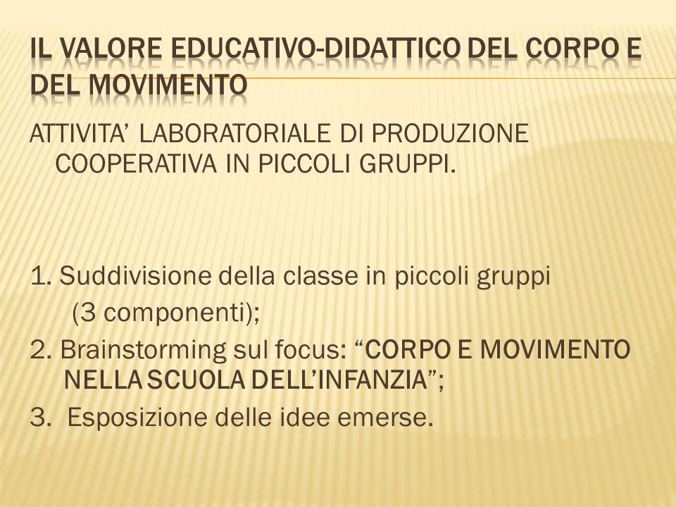 ATTIVITA' LABORATORIALE DI PRODUZIONE COOPERATIVA IN PICCOLI GRUPPI. 1. Suddivisione della classe in piccoli gruppi (3 componenti); 2. Brainstorming s