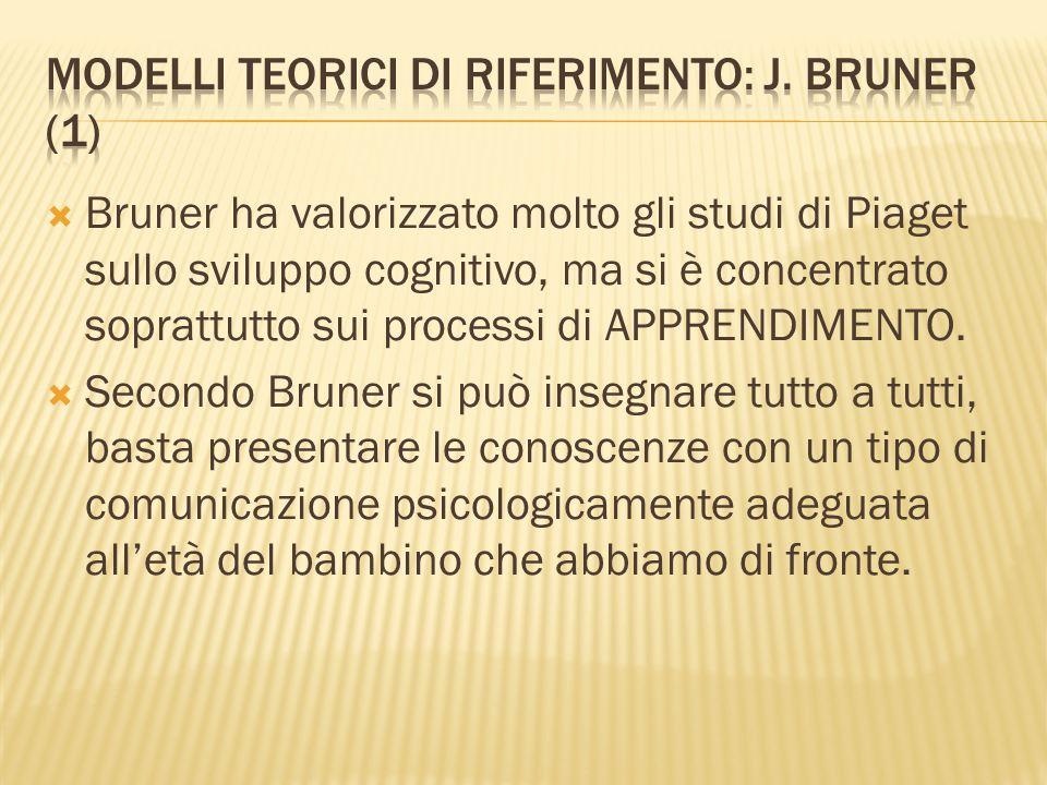 Bruner ha valorizzato molto gli studi di Piaget sullo sviluppo cognitivo, ma si è concentrato soprattutto sui processi di APPRENDIMENTO.  Secondo B