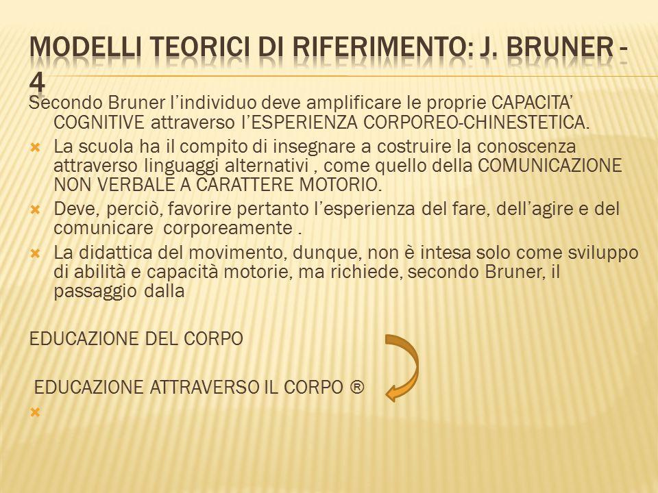 Secondo Bruner l'individuo deve amplificare le proprie CAPACITA' COGNITIVE attraverso l'ESPERIENZA CORPOREO-CHINESTETICA.  La scuola ha il compito di