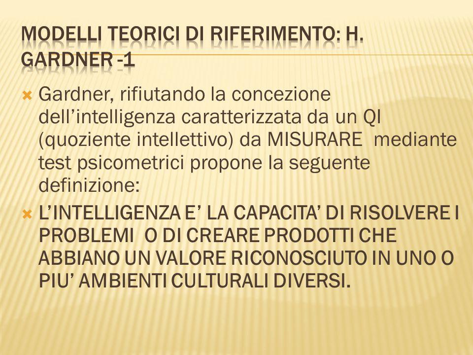  Gardner, rifiutando la concezione dell'intelligenza caratterizzata da un QI (quoziente intellettivo) da MISURARE mediante test psicometrici propone