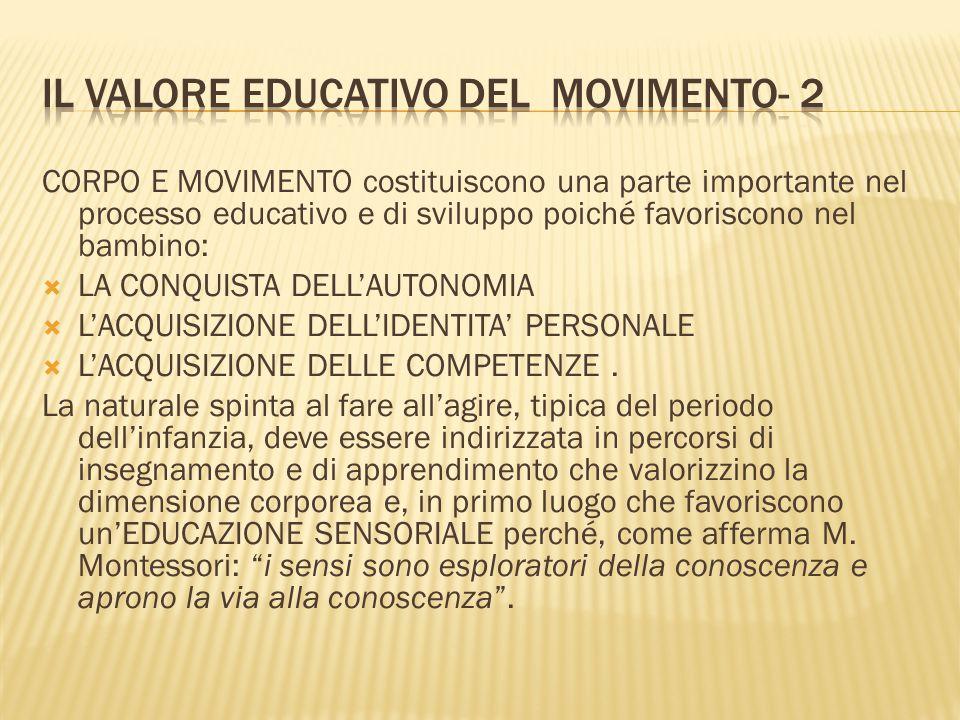 Attraverso il MOVIMENTO, dice la Montessori, il bambino sperimenta direttamente con i SENSI le qualità delle cose.