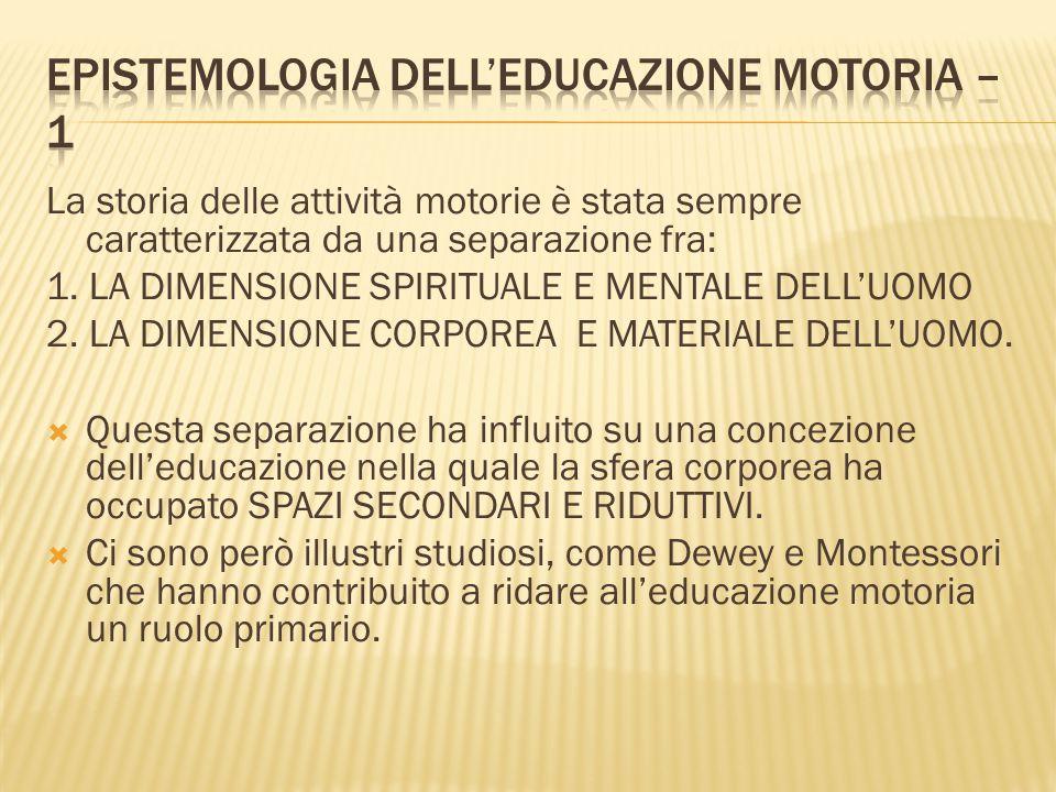 La storia delle attività motorie è stata sempre caratterizzata da una separazione fra: 1. LA DIMENSIONE SPIRITUALE E MENTALE DELL'UOMO 2. LA DIMENSION