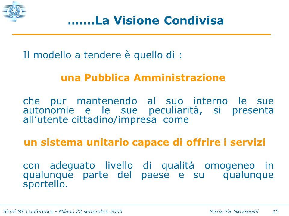 Sirmi MF Conference - Milano 22 settembre 2005 Maria Pia Giovannini 15 …….La Visione Condivisa Il modello a tendere è quello di : una Pubblica Amminis