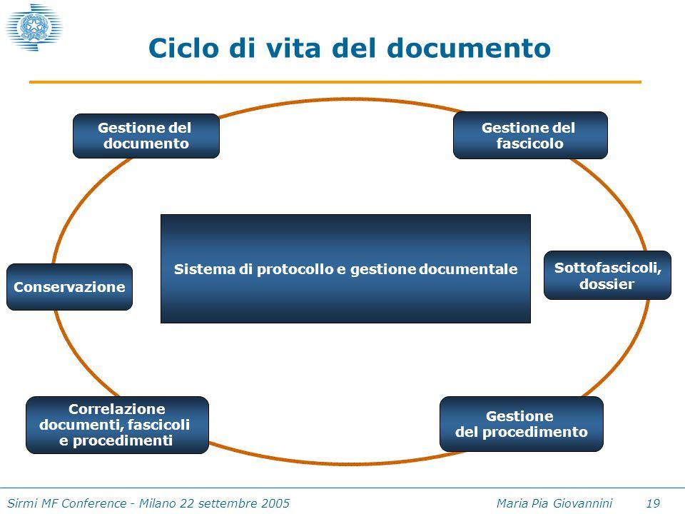 Sirmi MF Conference - Milano 22 settembre 2005 Maria Pia Giovannini 19 Ciclo di vita del documento Conservazione Gestione del documento Gestione del f