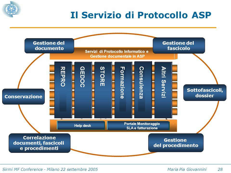 Sirmi MF Conference - Milano 22 settembre 2005 Maria Pia Giovannini 28 Il Servizio di Protocollo ASP Conservazione Gestione del documento Gestione del