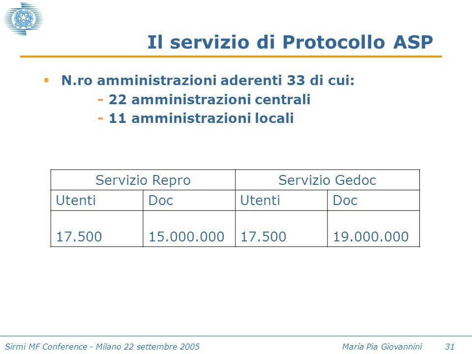 Sirmi MF Conference - Milano 22 settembre 2005 Maria Pia Giovannini 31 Il servizio di Protocollo ASP  N.ro amministrazioni aderenti 33 di cui: - 22 a
