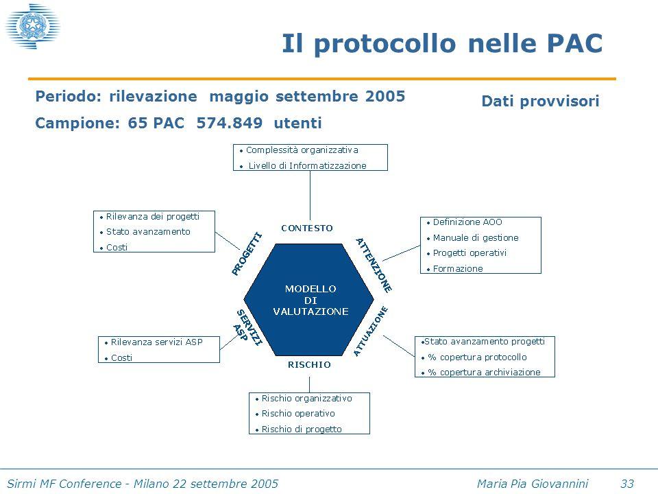Sirmi MF Conference - Milano 22 settembre 2005 Maria Pia Giovannini 33 Il protocollo nelle PAC Periodo: rilevazione maggio settembre 2005 Campione: 65