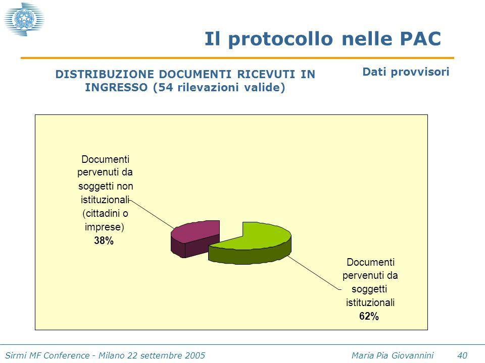 Sirmi MF Conference - Milano 22 settembre 2005 Maria Pia Giovannini 40 Il protocollo nelle PAC Dati provvisori Documenti pervenuti da soggetti non ist