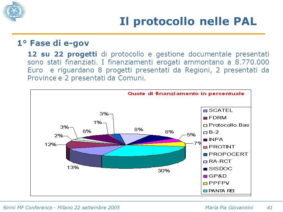 Sirmi MF Conference - Milano 22 settembre 2005 Maria Pia Giovannini 41 Il protocollo nelle PAL 1° Fase di e-gov 12 su 22 progetti di protocollo e gest