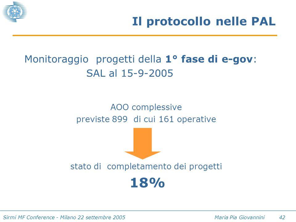 Sirmi MF Conference - Milano 22 settembre 2005 Maria Pia Giovannini 42 Il protocollo nelle PAL Monitoraggio progetti della 1° fase di e-gov: SAL al 15