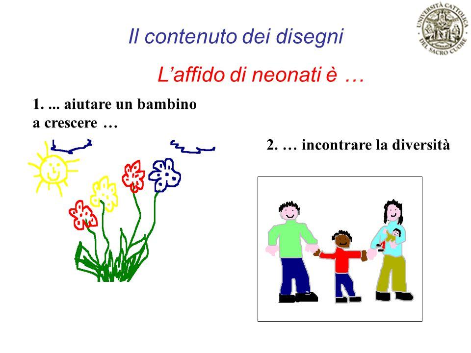 2. … incontrare la diversità 1....