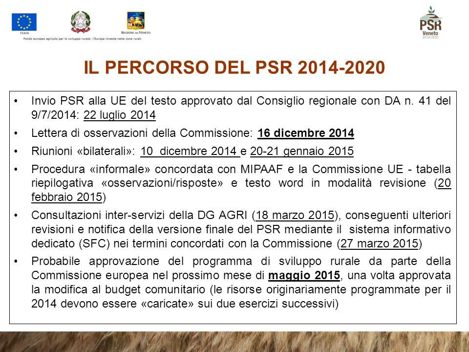 IL PERCORSO DEL PSR 2014-2020 Invio PSR alla UE del testo approvato dal Consiglio regionale con DA n. 41 del 9/7/2014: 22 luglio 2014 Lettera di osser