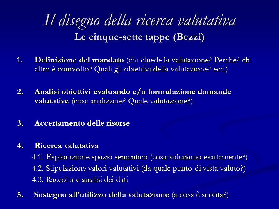 Il disegno della ricerca valutativa Le cinque-sette tappe (Bezzi) 1.Definizione del mandato (chi chiede la valutazione? Perché? chi altro è coinvolto?