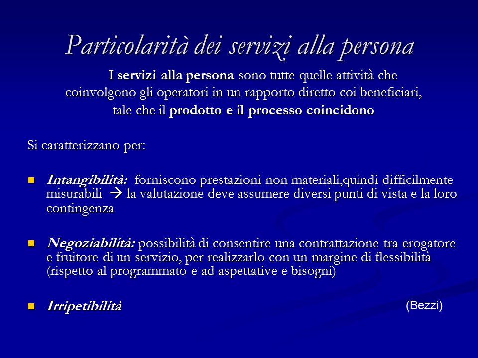 Particolarità dei servizi alla persona I servizi alla persona sono tutte quelle attività che I servizi alla persona sono tutte quelle attività che coi