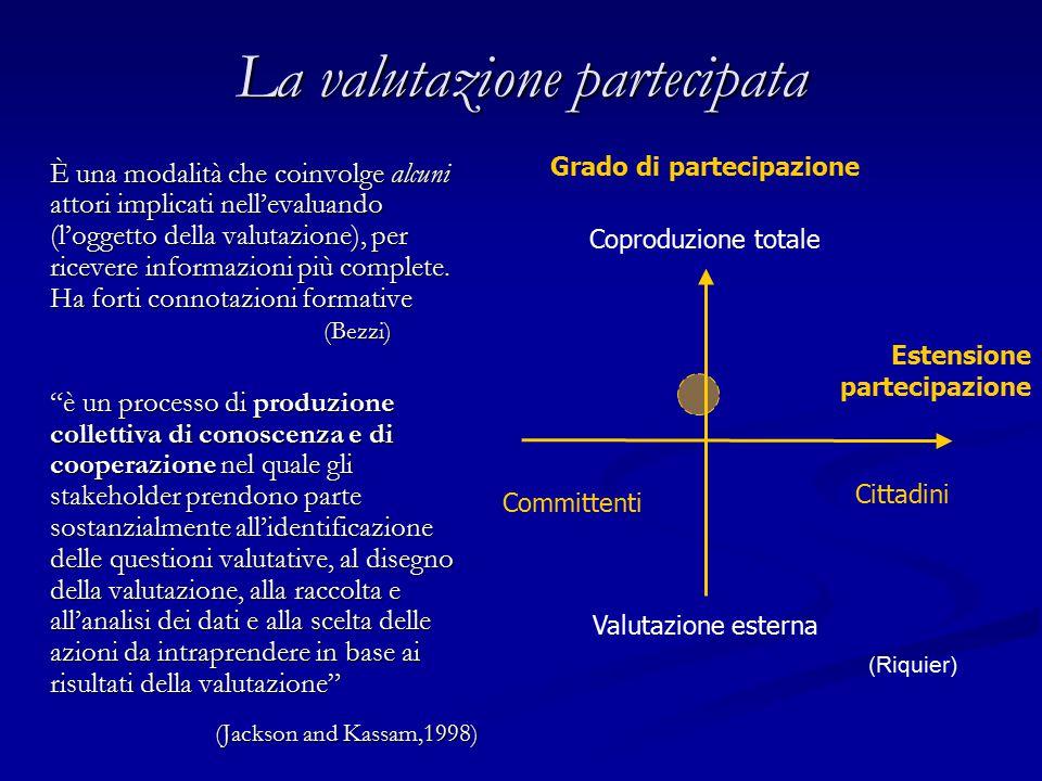 La valutazione partecipata È una modalità che coinvolge alcuni attori implicati nell'evaluando (l'oggetto della valutazione), per ricevere informazioni più complete.