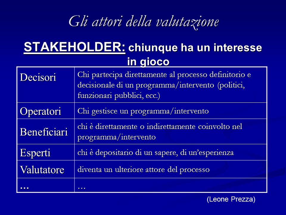 Gli attori della valutazione STAKEHOLDER: chiunque ha un interesse in gioco Decisori Chi partecipa direttamente al processo definitorio e decisionale