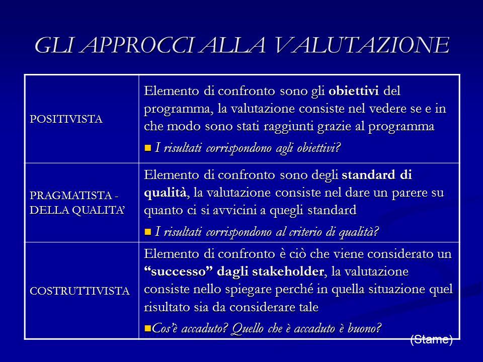 GLI APPROCCI ALLA VALUTAZIONE POSITIVISTA Elemento di confronto sono gli obiettivi del programma, la valutazione consiste nel vedere se e in che modo