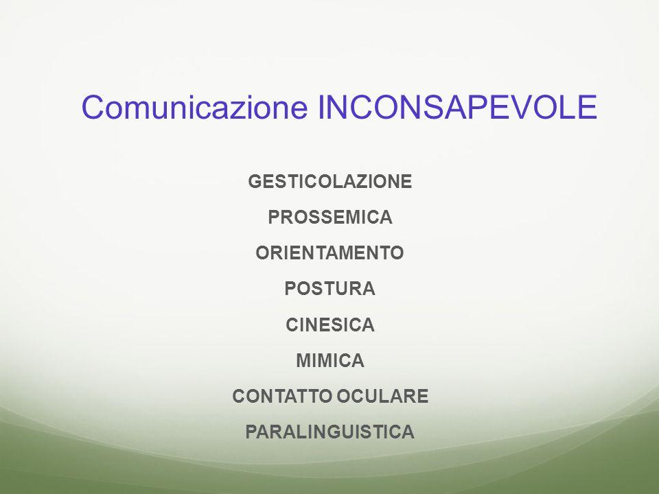 Comunicazione INCONSAPEVOLE GESTICOLAZIONE PROSSEMICA ORIENTAMENTO POSTURA CINESICA MIMICA CONTATTO OCULARE PARALINGUISTICA