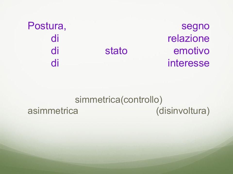 Postura, segno di relazione di stato emotivo di interesse simmetrica(controllo) asimmetrica (disinvoltura)
