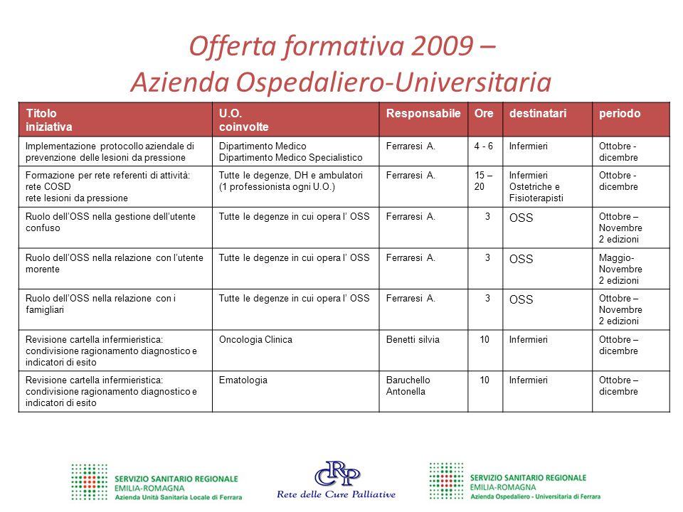 Offerta formativa 2009 – Azienda Ospedaliero-Universitaria Titolo iniziativa U.O. coinvolte ResponsabileOredestinatariperiodo Implementazione protocol