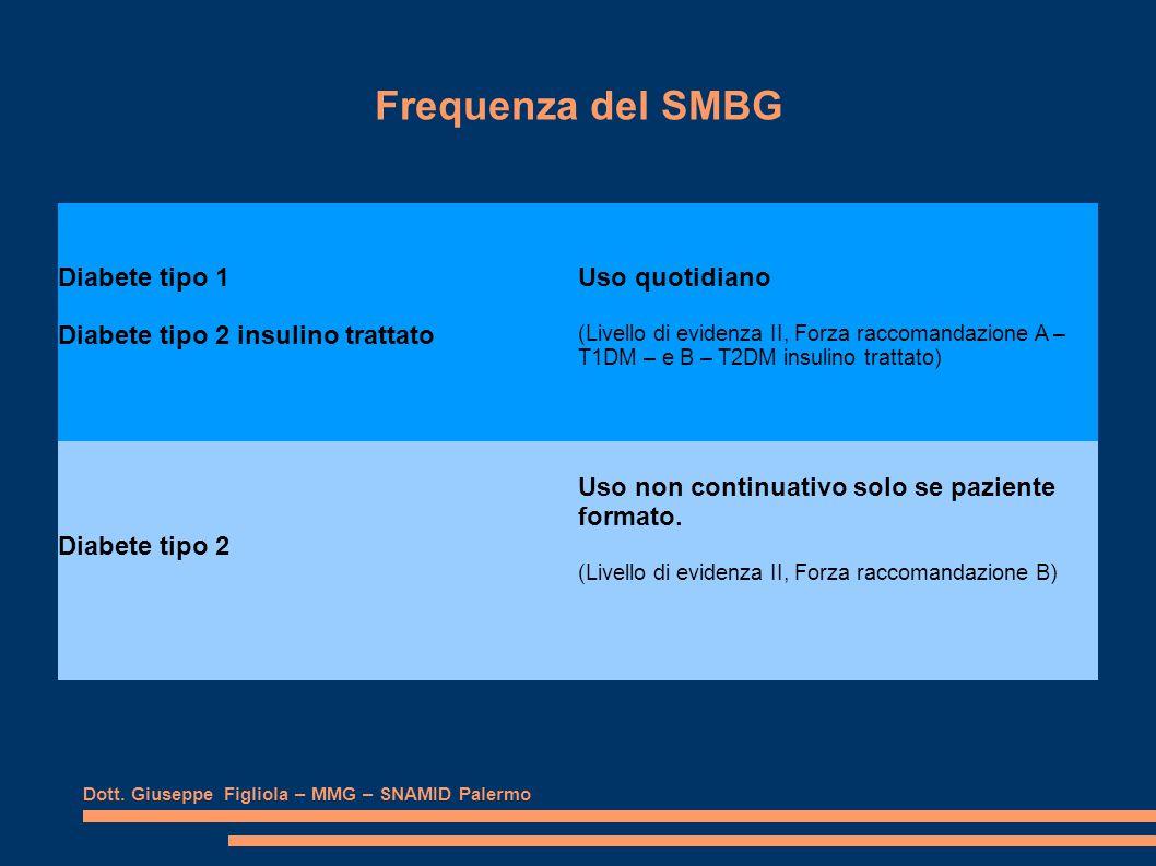 Frequenza del SMBG Dott.