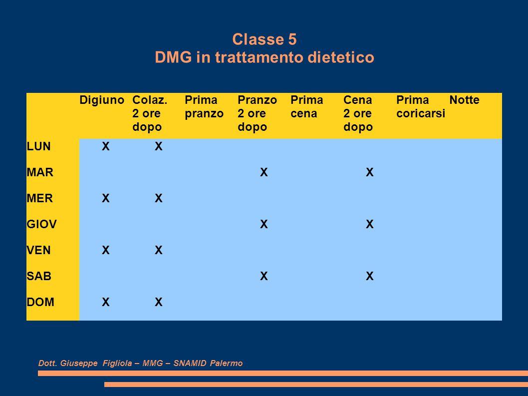 Classe 5 DMG in trattamento dietetico Dott. Giuseppe Figliola – MMG – SNAMID Palermo DigiunoColaz.