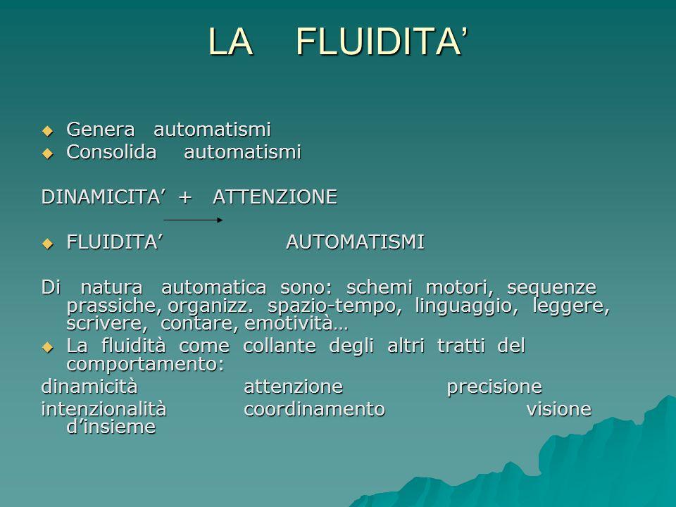 LA FLUIDITA'  Genera automatismi  Consolida automatismi DINAMICITA' + ATTENZIONE  FLUIDITA' AUTOMATISMI Di natura automatica sono: schemi motori, sequenze prassiche, organizz.