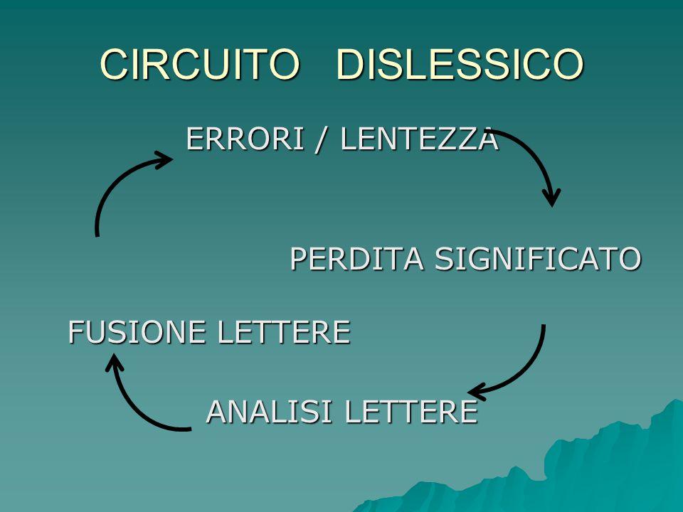 CIRCUITO DISLESSICO ERRORI / LENTEZZA PERDITA SIGNIFICATO PERDITA SIGNIFICATO FUSIONE LETTERE ANALISI LETTERE
