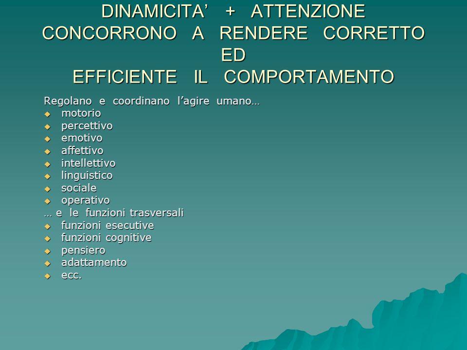 DINAMICITA' + ATTENZIONE CONCORRONO A RENDERE CORRETTO ED EFFICIENTE IL COMPORTAMENTO Regolano e coordinano l'agire umano…  motorio  percettivo  em