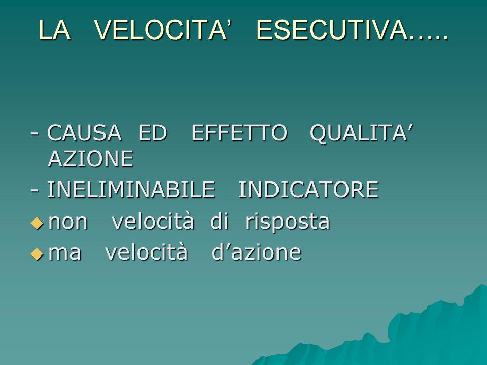 LA VELOCITA' ESECUTIVA…..