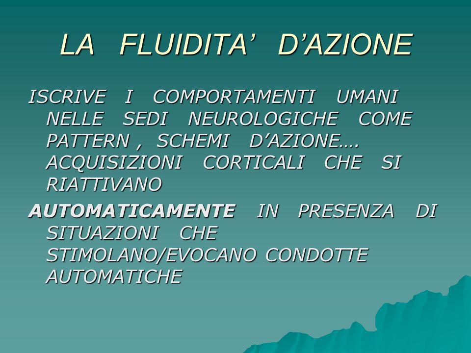 LA FLUIDITA' D'AZIONE ISCRIVE I COMPORTAMENTI UMANI NELLE SEDI NEUROLOGICHE COME PATTERN, SCHEMI D'AZIONE…. ACQUISIZIONI CORTICALI CHE SI RIATTIVANO A