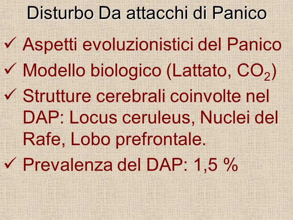 Disturbo Da attacchi di Panico Aspetti evoluzionistici del Panico Modello biologico (Lattato, CO 2 ) Strutture cerebrali coinvolte nel DAP: Locus ceruleus, Nuclei del Rafe, Lobo prefrontale.