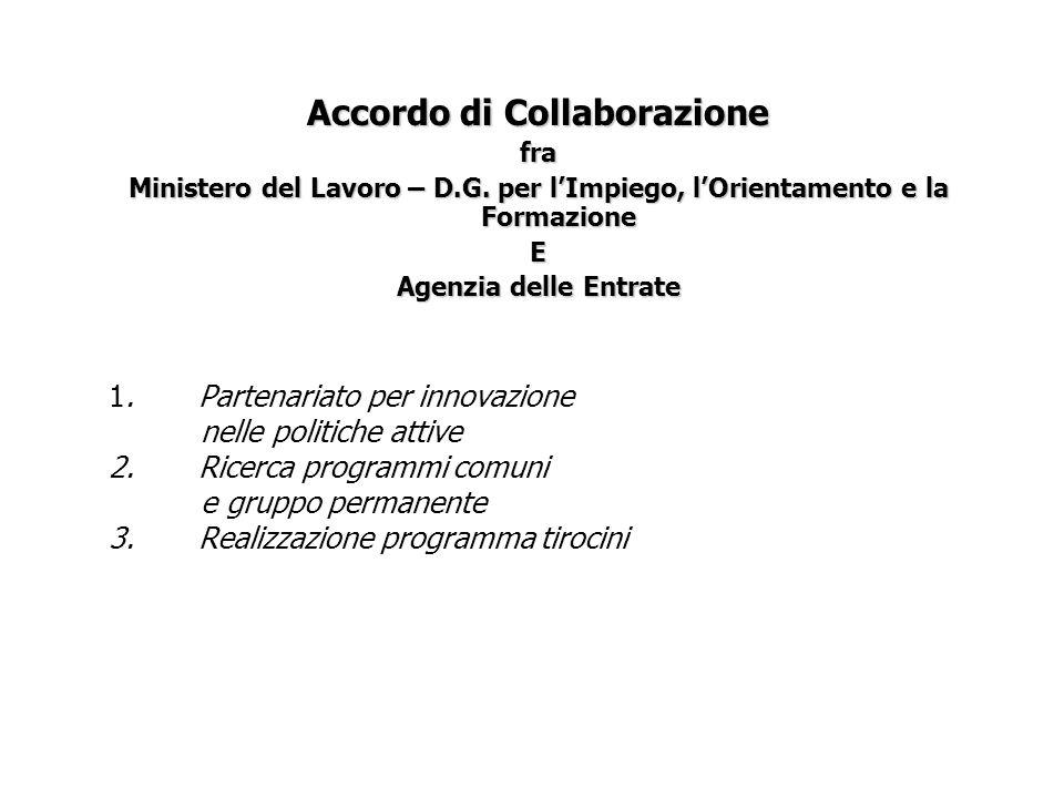 1. Partenariato per innovazione nelle politiche attive 2.